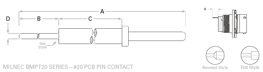 Socket MIL-C-24308 and MIL-C-39029 Circular Connectors Copper, Pack of 20 205090-2 D Sub Contact