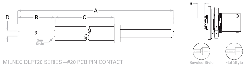 38999 Series I Size 20 PCB Pin Contacts